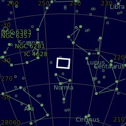 Sky plot