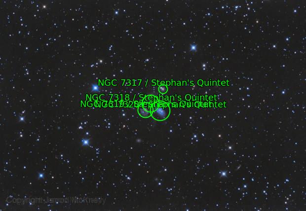 Stephans Quintet