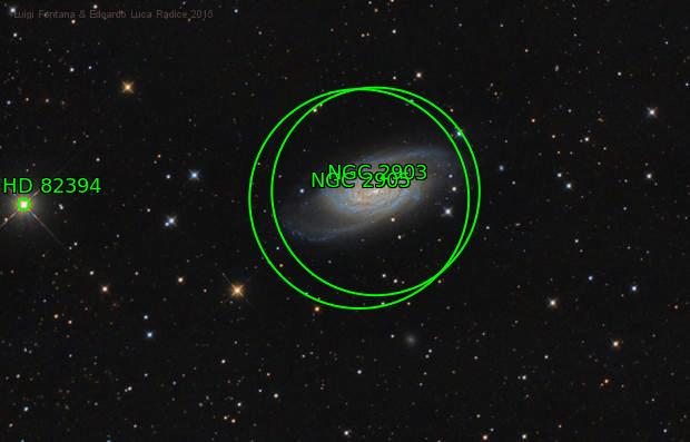 Team Work: NGC 2903