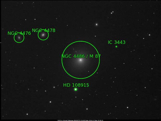 M 87 Galaxy Cluster