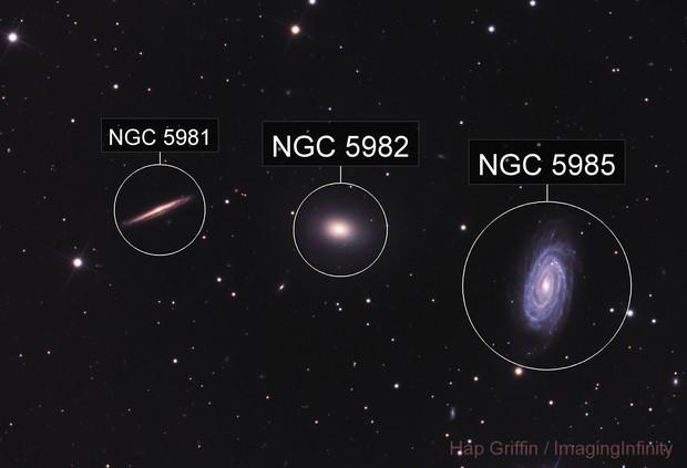 Draco Triplet of Galaxies
