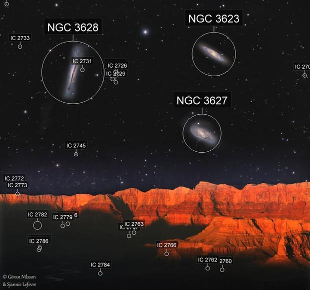 Exoplanet near Leo Triplets