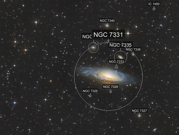 Deer Lick Group NGC7331
