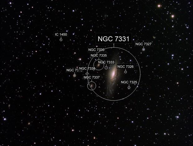 Deer Lick Galaxy Group (NGC-7331)