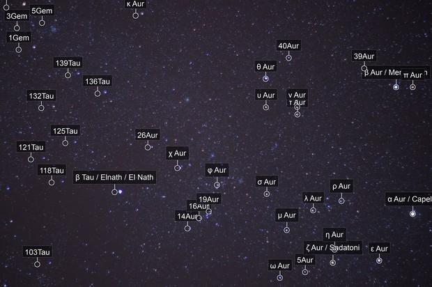 Auriga clusters