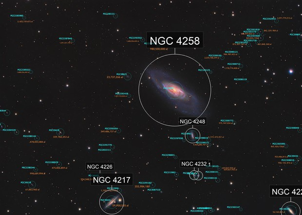 Astronomical distances to galaxies behind M106