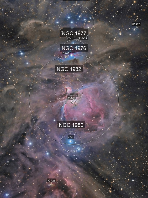 A deep look into the Orion Nebula Complex