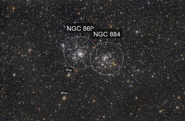 Persei Cluster