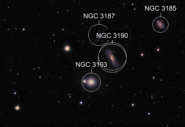 NGC3190 and interacting galaxies