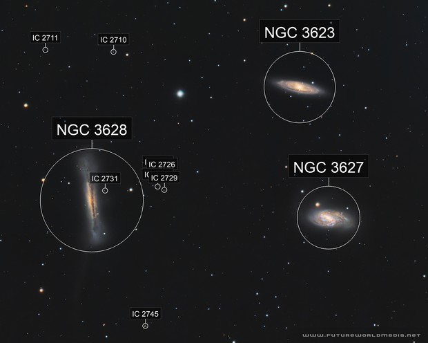 The Leo Triplet from a Red Zone