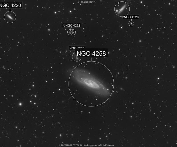 M106 and NGC4217