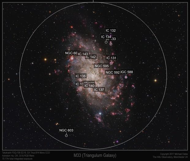 M33 in RGB,Ha,OIII & SII