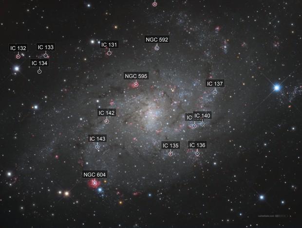 M33 core in HαLrgb (Triangulum Galaxy)