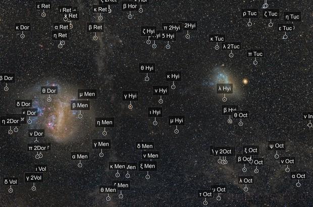 Magellanic Clouds & dust