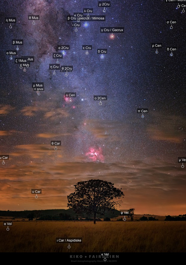 Carinae in perspective - APOD on 2020 May 5