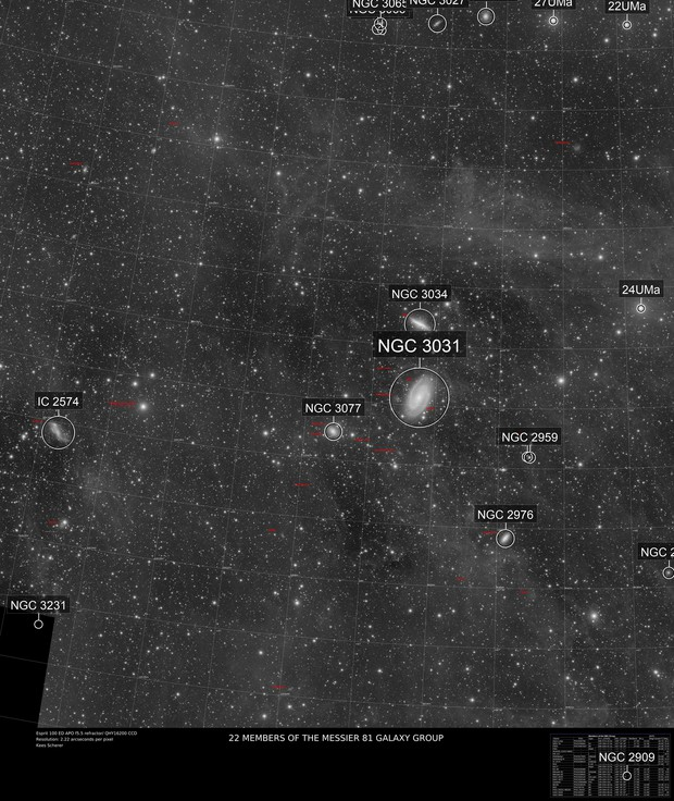 Reference image: 22 members of the M81 galaxy Group