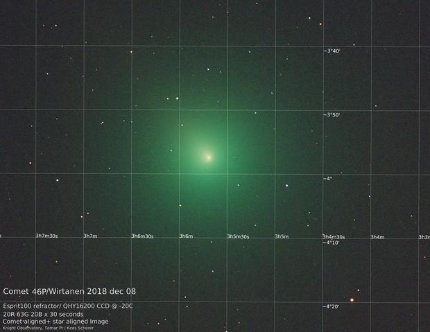Comet 46P/Wirtanen, 8 december 2018
