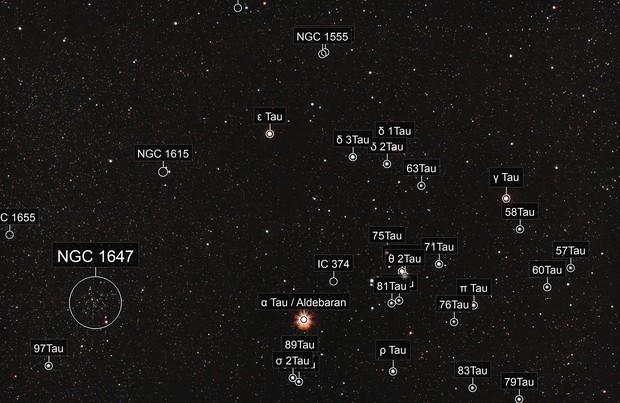 Hyades and NGC 1647