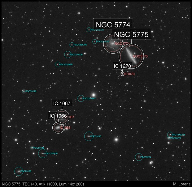 NGC 5775