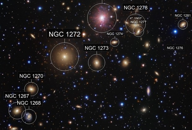 Galaxy Cluster Abell 426 in Perseus