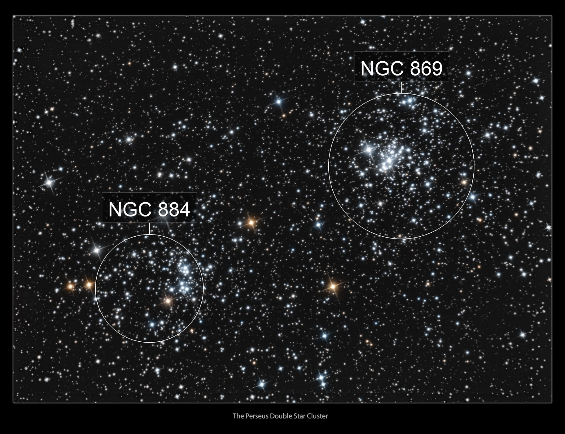 The Perseus Double Star Cluster