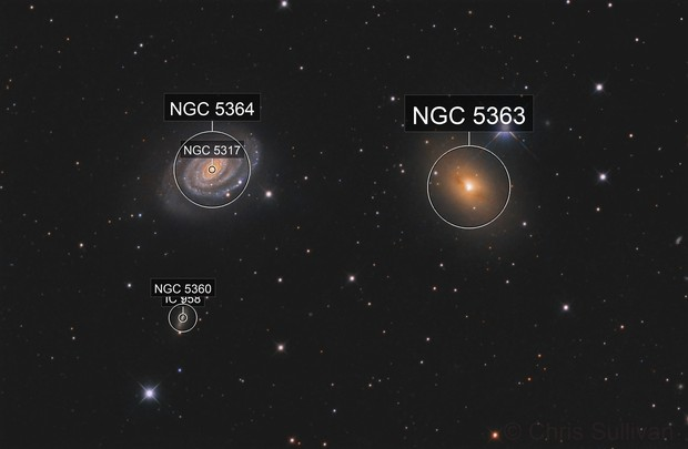 NGC 5363 and NGC 5364