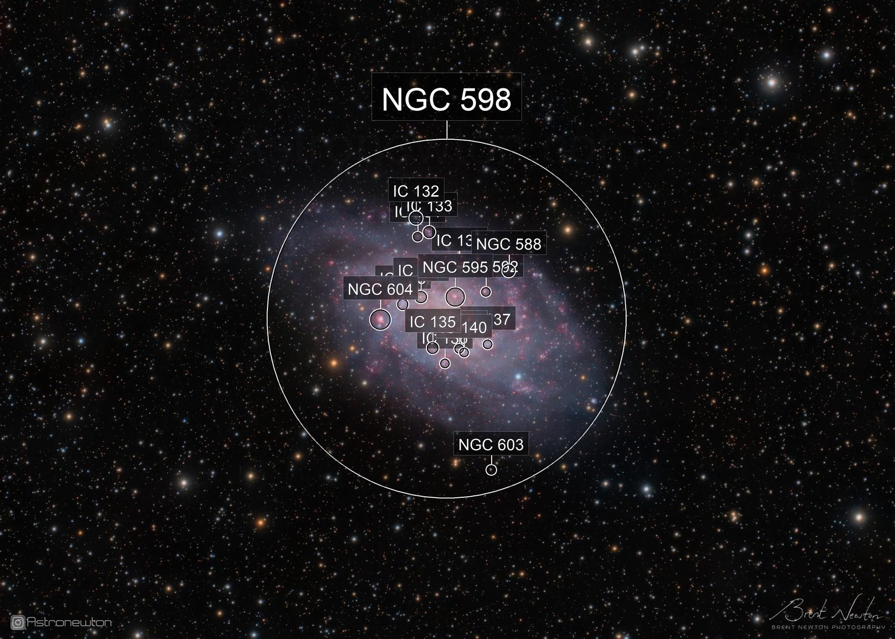 The Triangulum Galaxy (M33) in LHαRGBOiii