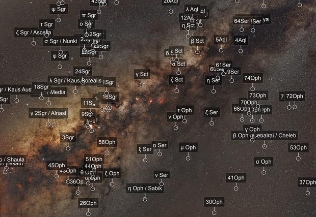 Milky Way in the Region of Sagittarius