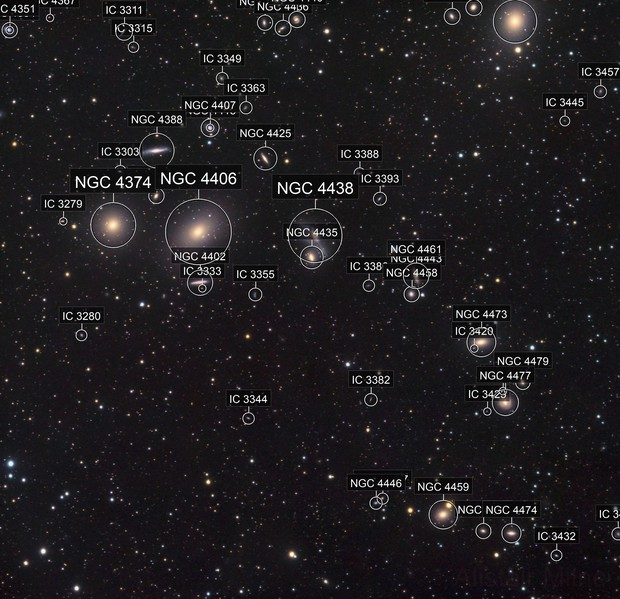 Markarian's Chain, with M87
