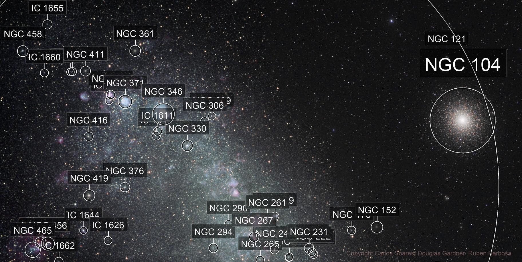 Small Magellanic Cloud and 47 Tucanae (2 panels)