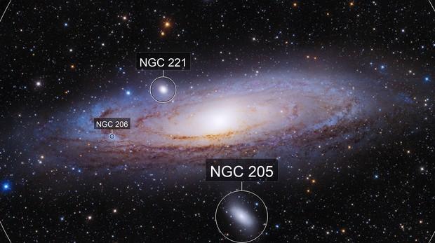 Andromeda galaxy M31, M32, M110