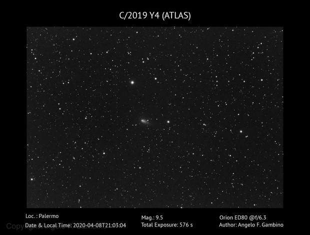 C/2019 Y4 (ATLAS)