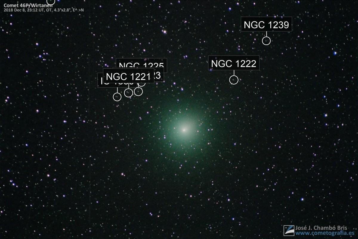 Comet 46P/Wirtanen