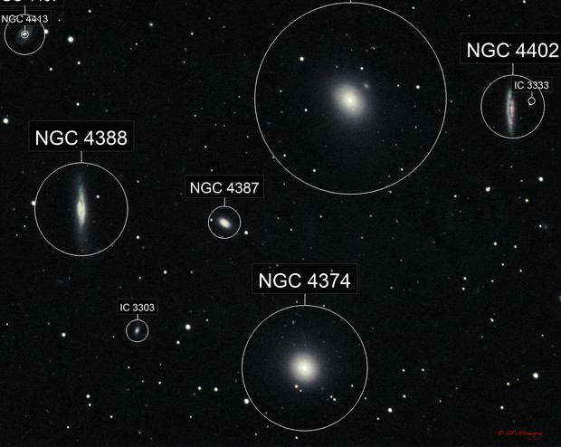 Part of Markarian's Chain
