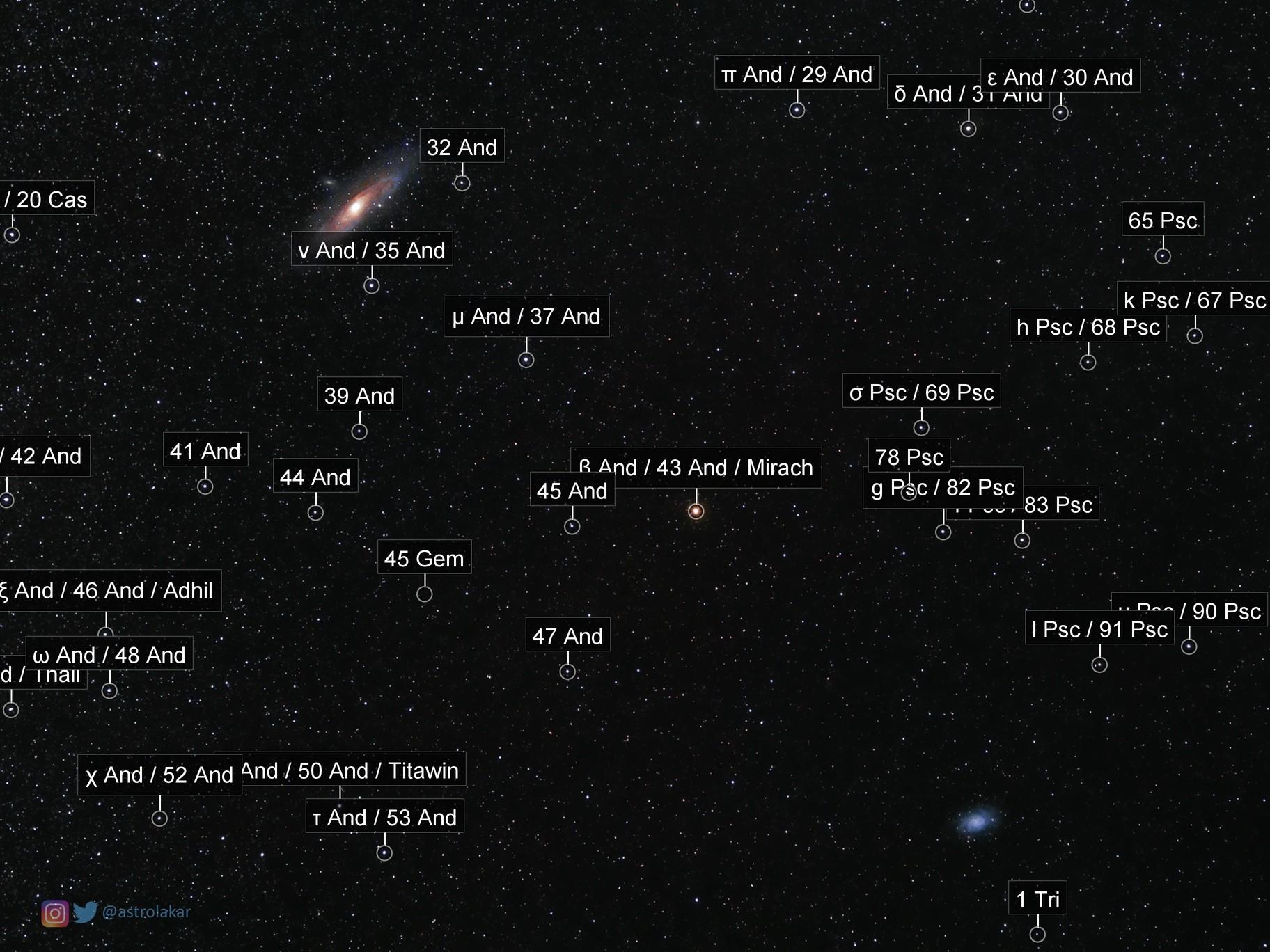 Galaxias Andrómeda (M31) y Triángulo (M33) campo amplio