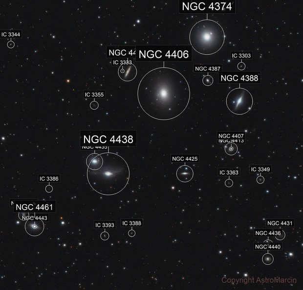 Virgo Galaxies , Part of Markarian Chain