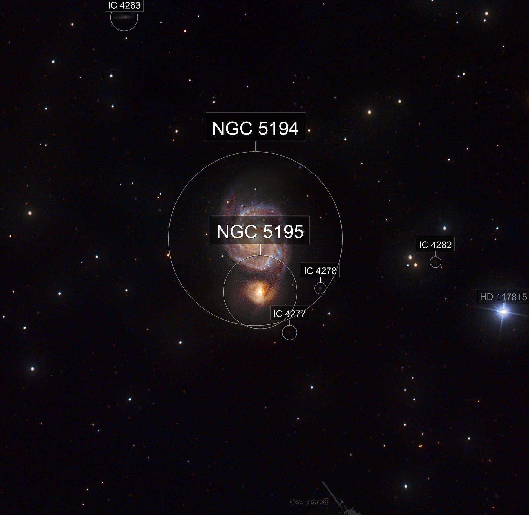 M51 at -34° South