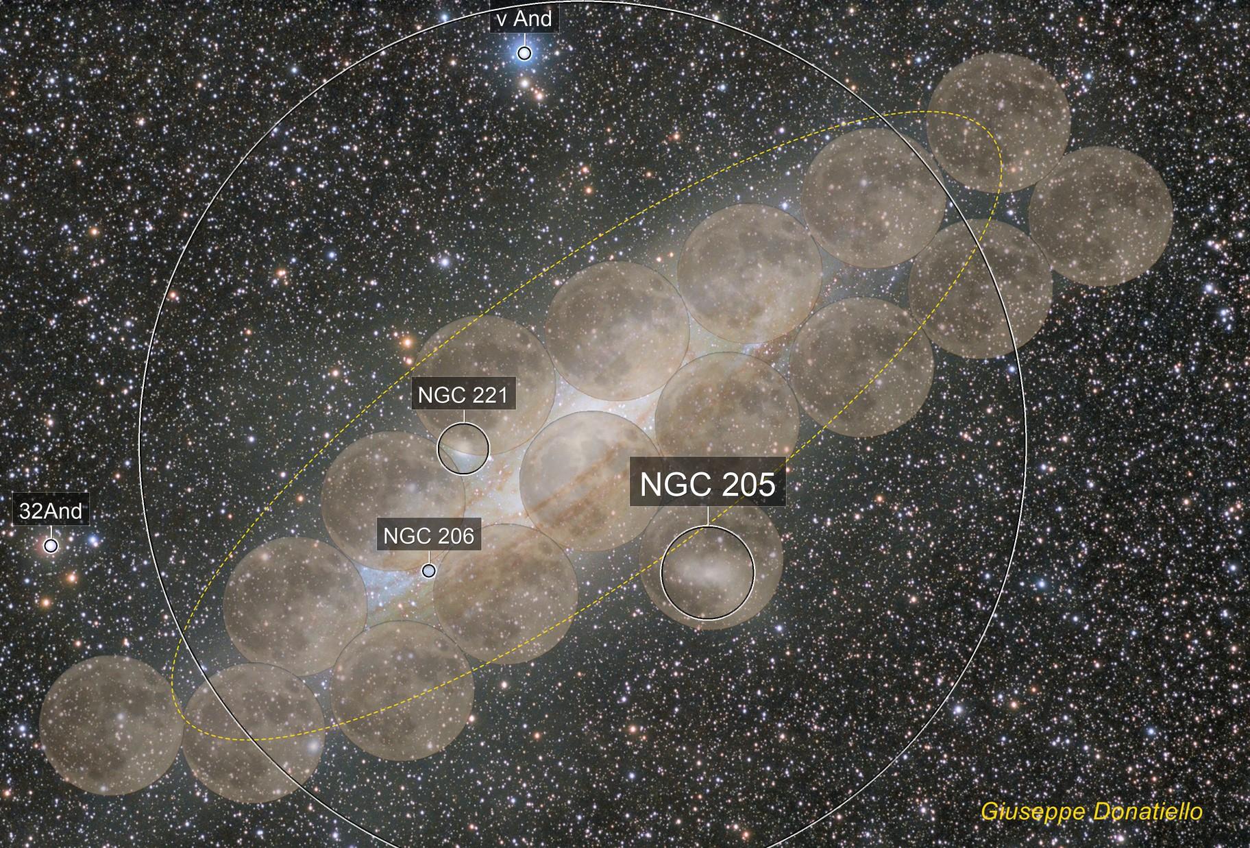 How big is Andromeda really?