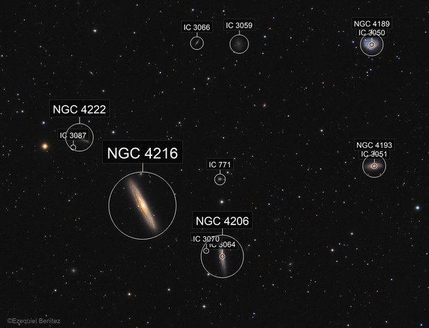 NGC 4216 and Friends