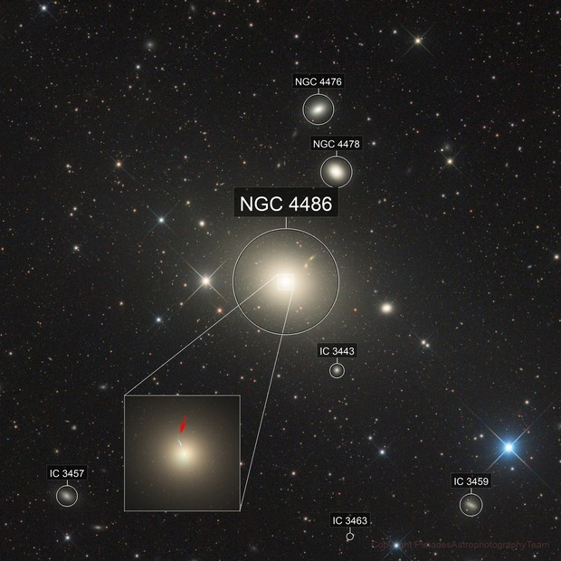 Relativistic jets in M87