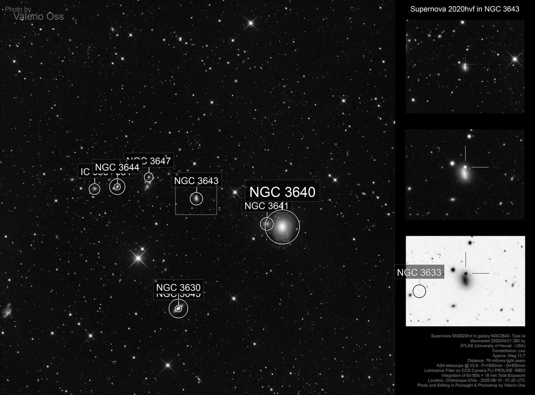 Supernova SN2020hvf in galaxy NGC3643