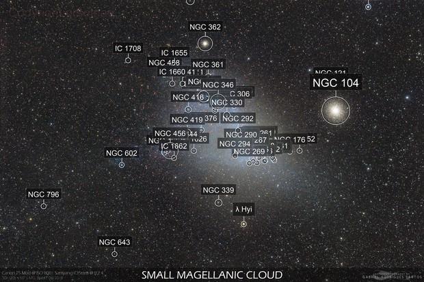 The Small Magellanic Cloud (SMC)