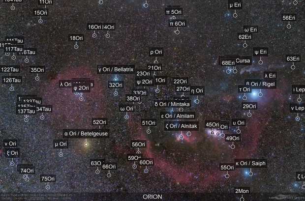 Orion - the Hunter Constellation