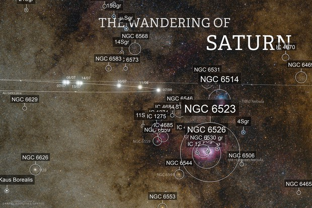 The Wandering of Saturn