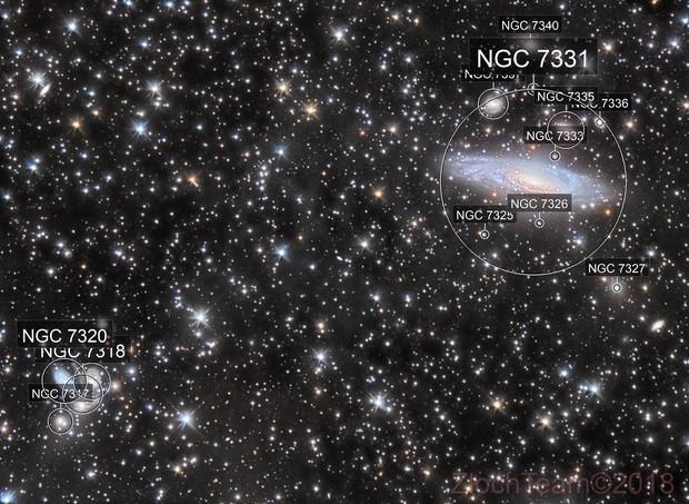 NGC7331 et le quintet de Stephan