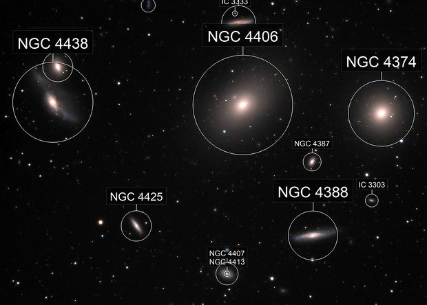 Markarian's chain, M86, M84 and companions