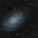 M33 Triangulum, Bobbair