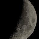 Crescent Moon (36%),                                Cyril NOGER