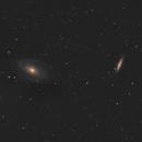 M81/M82,                                Andrew