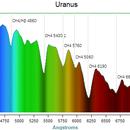 Spectral analysis of Uranus,                                Bogdan Borz